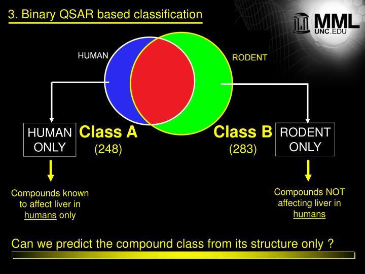 3. Binary QSAR based classification