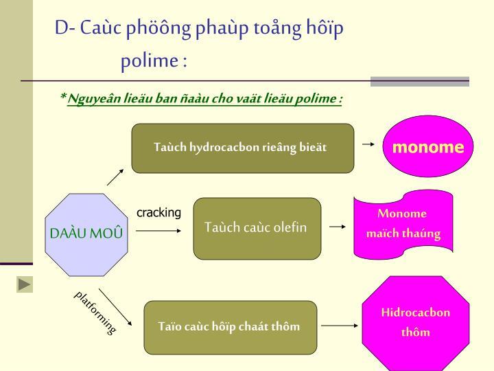 D- Cac phng phap tong hp