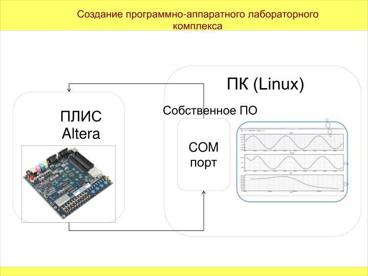 Создание программно-аппаратного лабораторного комплекса
