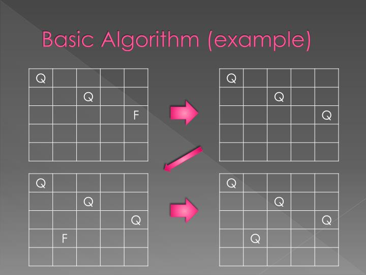 Basic Algorithm (example)