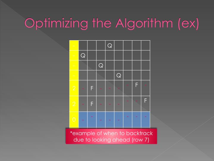 Optimizing the Algorithm (ex)