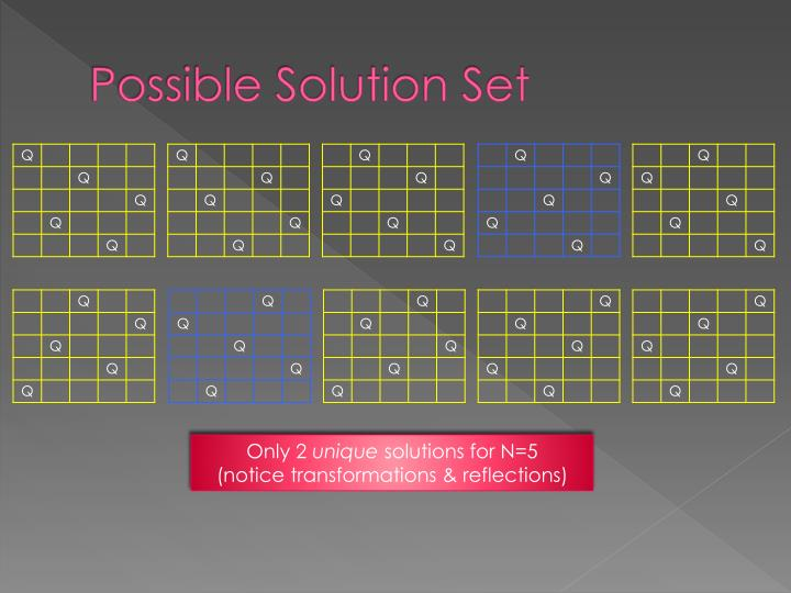 Possible Solution Set