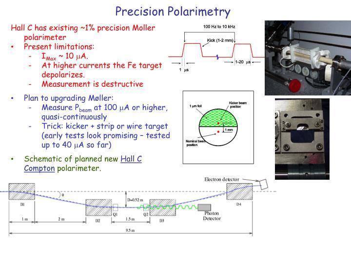 Precision Polarimetry