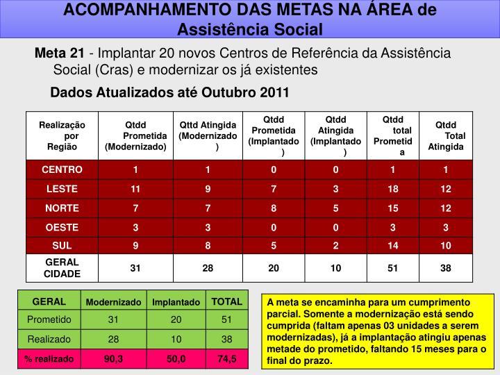 ACOMPANHAMENTO DAS METAS NA ÁREA de