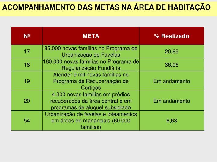 ACOMPANHAMENTO DAS METAS NA ÁREA DE HABITAÇÃO