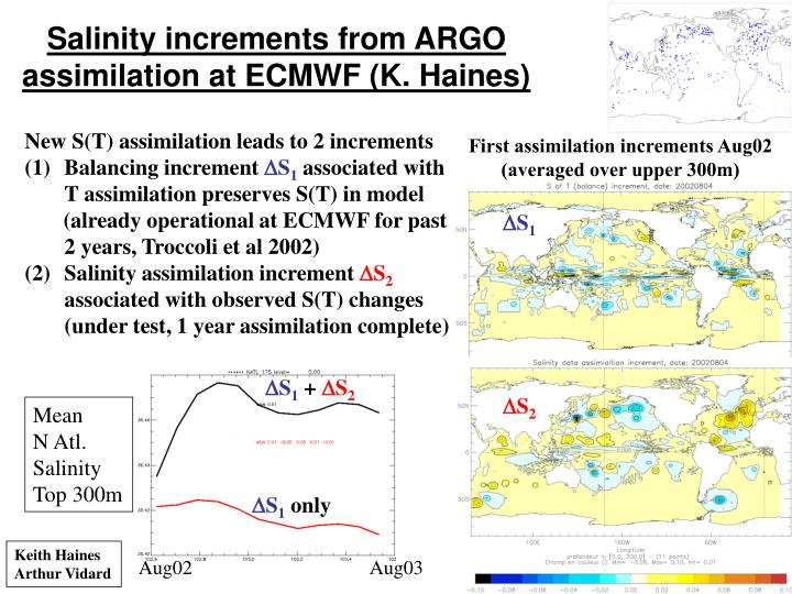 Salinity increments from ARGO assimilation at ECMWF (K. Haines)
