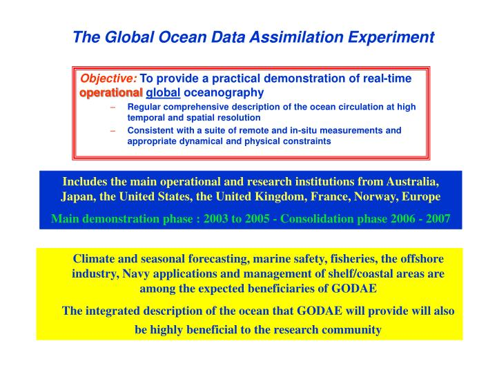 The Global Ocean Data Assimilation Experiment
