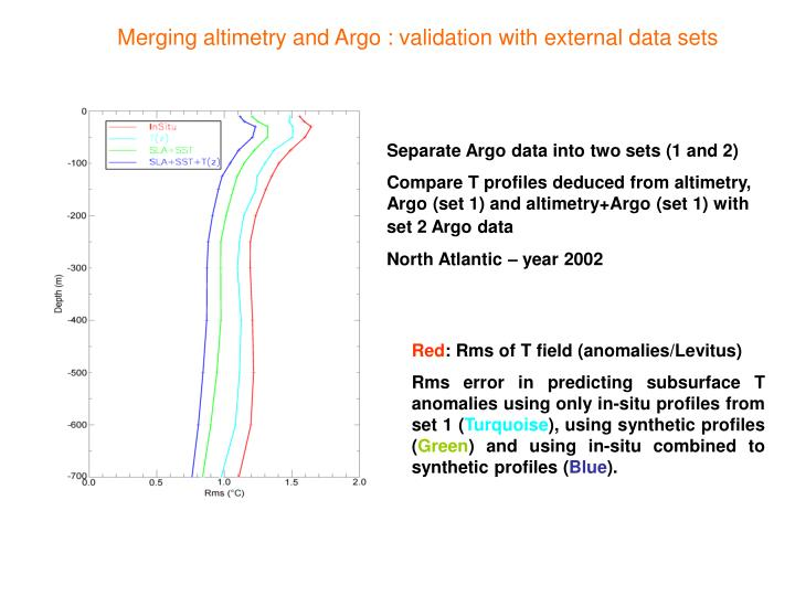 Merging altimetry and Argo : validation with external data sets