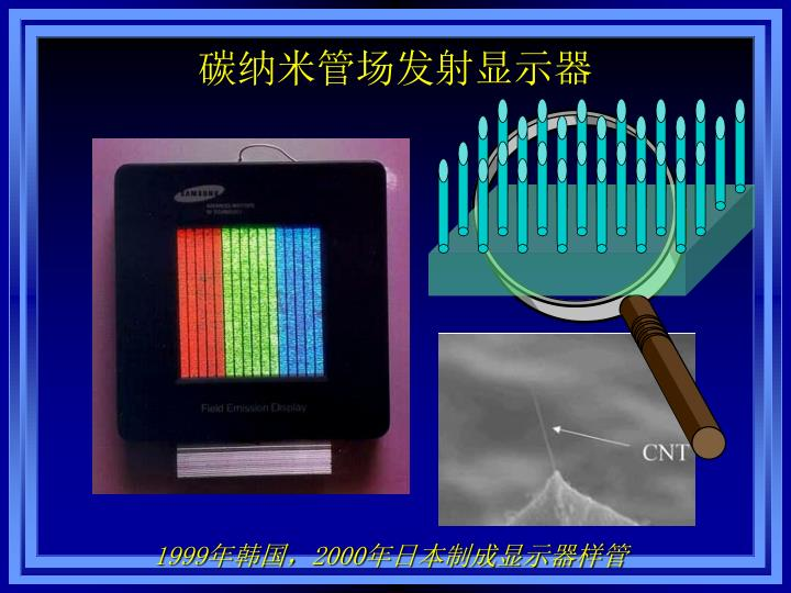 碳纳米管场发射显示器