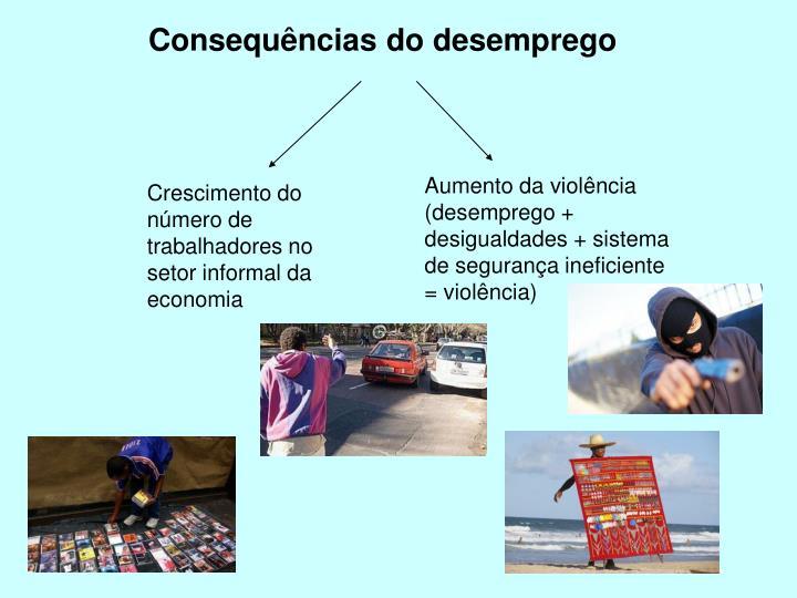 Aumento da violência (desemprego + desigualdades + sistema de segurança ineficiente = violência)