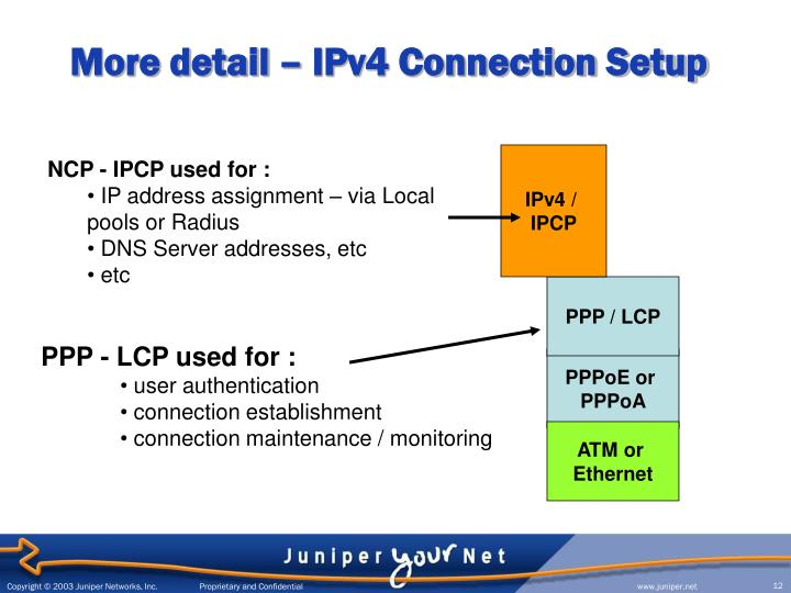 More detail – IPv4 Connection Setup