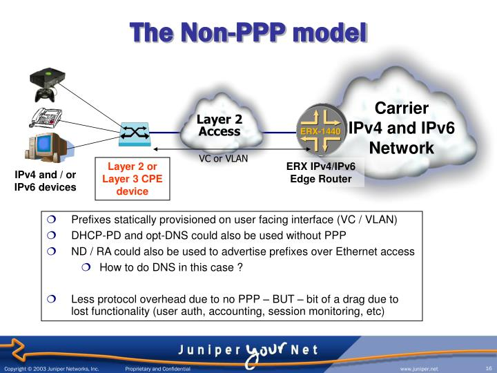 The Non-PPP model