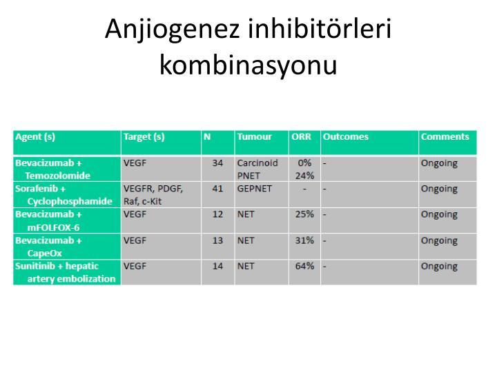 Anjiogenez inhibitrleri kombinasyonu