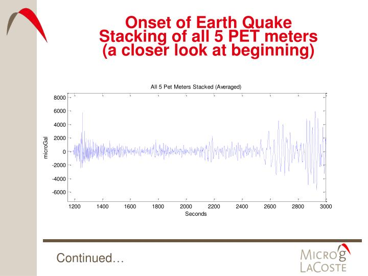 Onset of Earth Quake