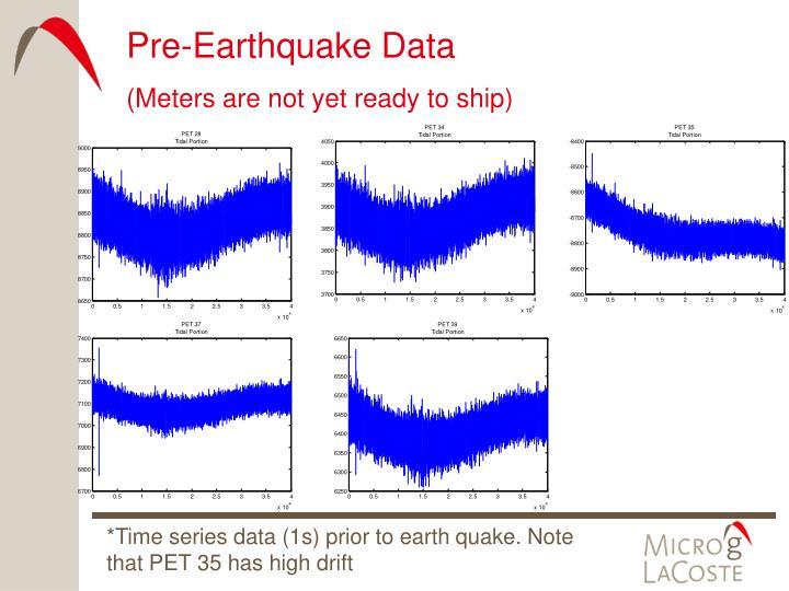 Pre-Earthquake Data