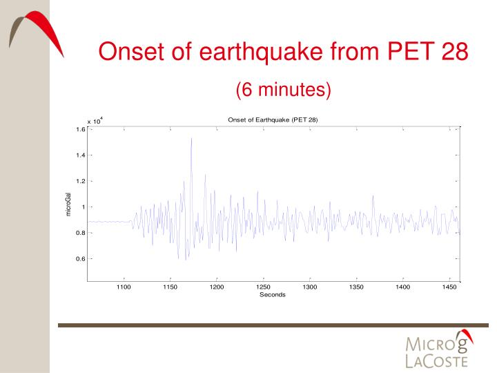 Onset of earthquake from PET 28