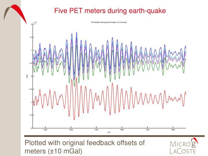 Five PET meters during earth-quake
