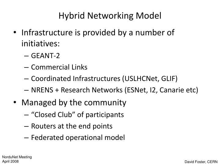 Hybrid Networking Model