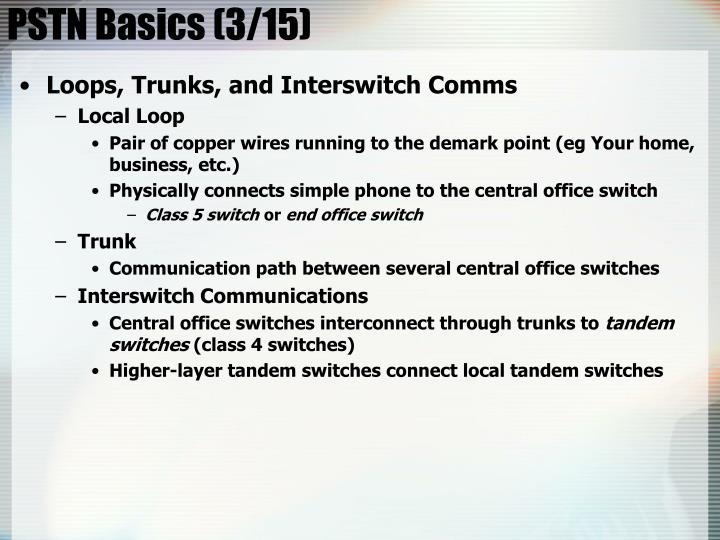 PSTN Basics (3/15)