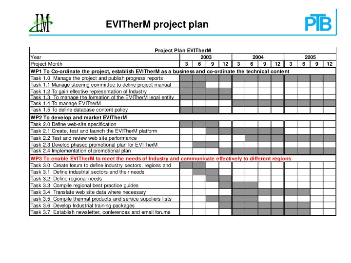 EVITherM project plan