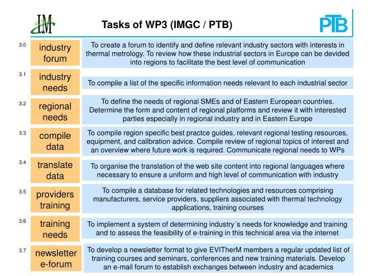 Tasks of WP3 (IMGC / PTB)