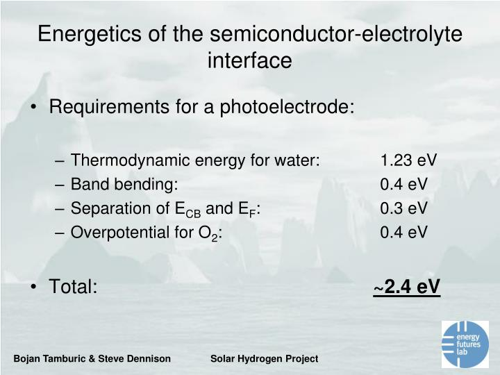 Energetics of the semiconductor-electrolyte interface