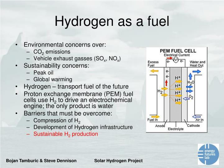Hydrogen as a fuel