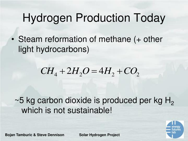 Hydrogen Production Today