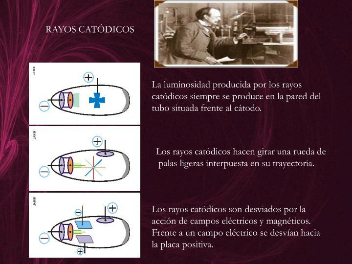 RAYOS CATÓDICOS