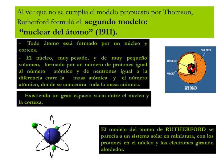 Al ver que no se cumplía el modelo propuesto por Thomson, Rutherford formuló el