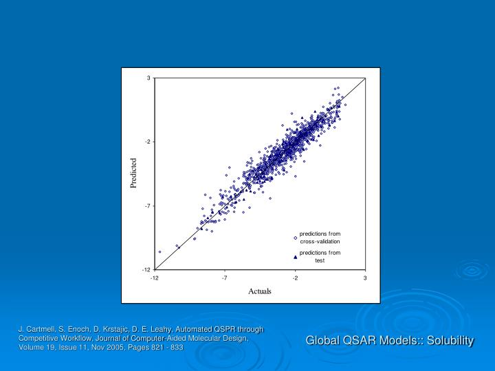 Global QSAR Models:: Solubility