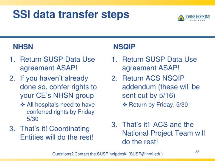 SSI data transfer steps
