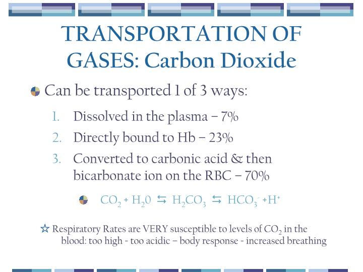 TRANSPORTATION OF GASES: Carbon Dioxide