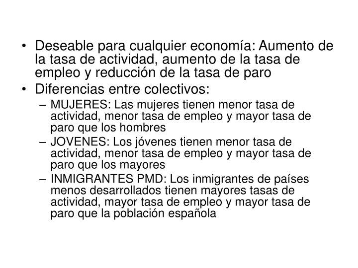 Deseable para cualquier economía: Aumento de la tasa de actividad, aumento de la tasa de empleo y reducción de la tasa de paro