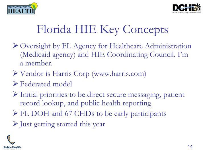 Florida HIE Key Concepts