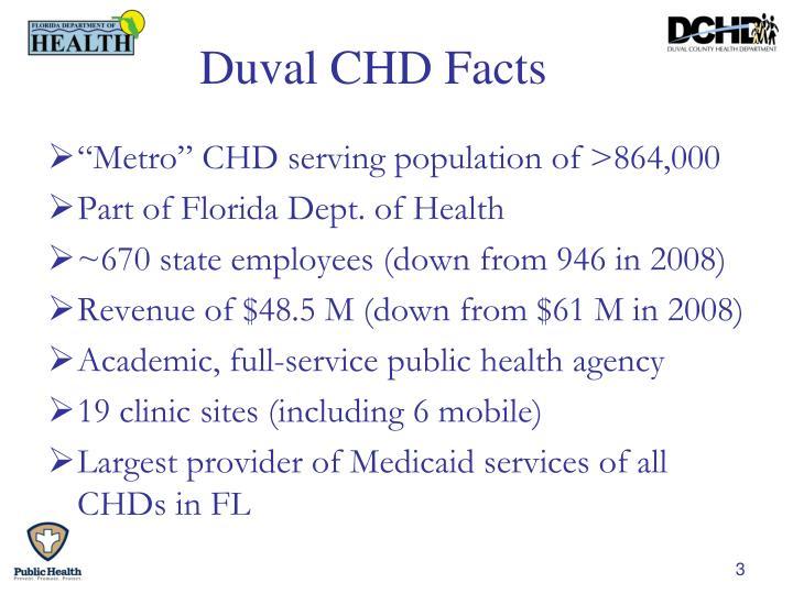 Duval CHD Facts