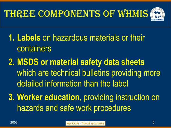 Three Components of WHMIS