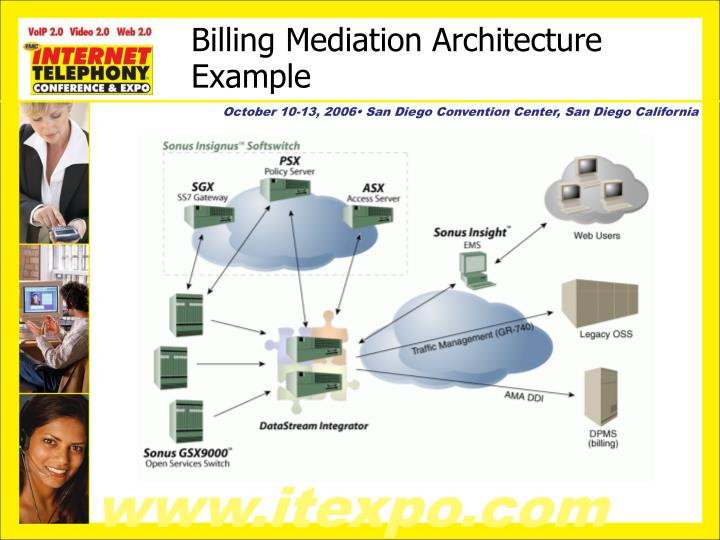 Billing Mediation Architecture Example