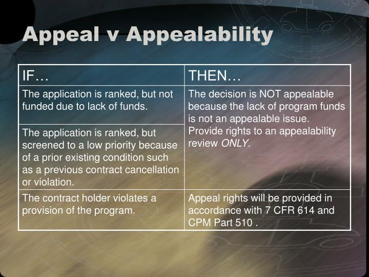 Appeal v Appealability