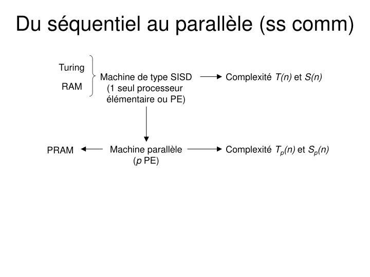 Du séquentiel au parallèle (ss comm)