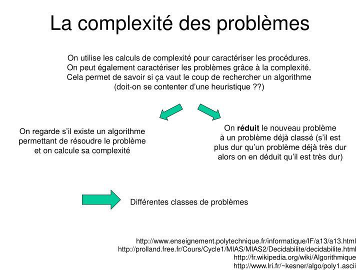 La complexité des problèmes