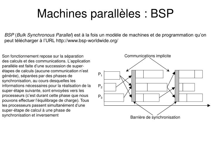 Machines parallèles : BSP