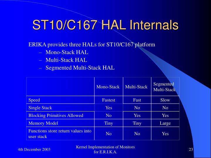 ST10/C167 HAL Internals
