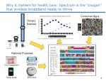 why it matters for health care spectrum is the oxygen that wireless broadband needs to thrive