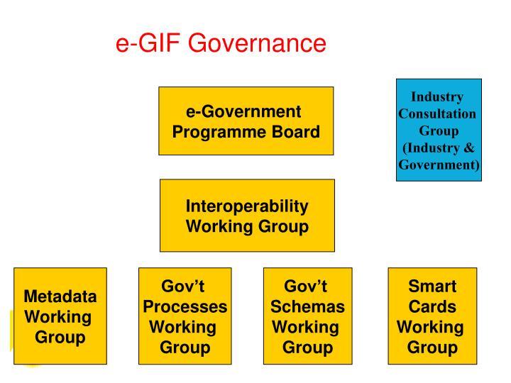e-GIF Governance