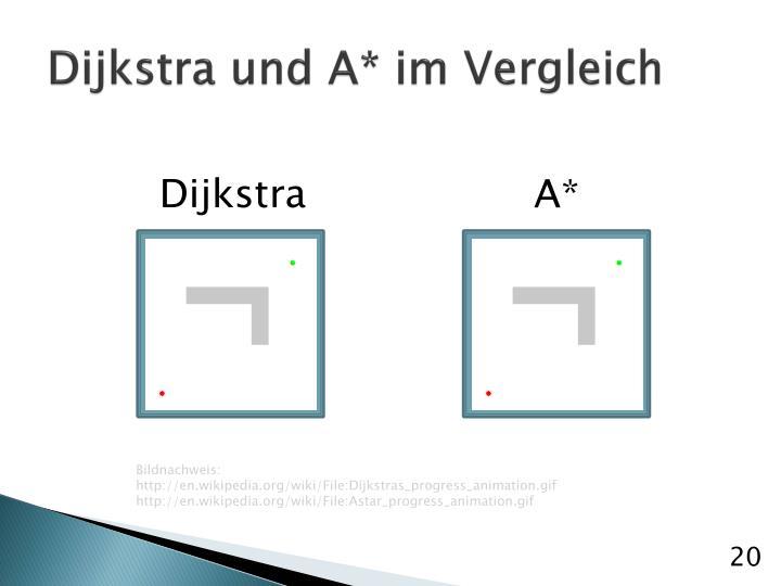 Dijkstra und A* im Vergleich
