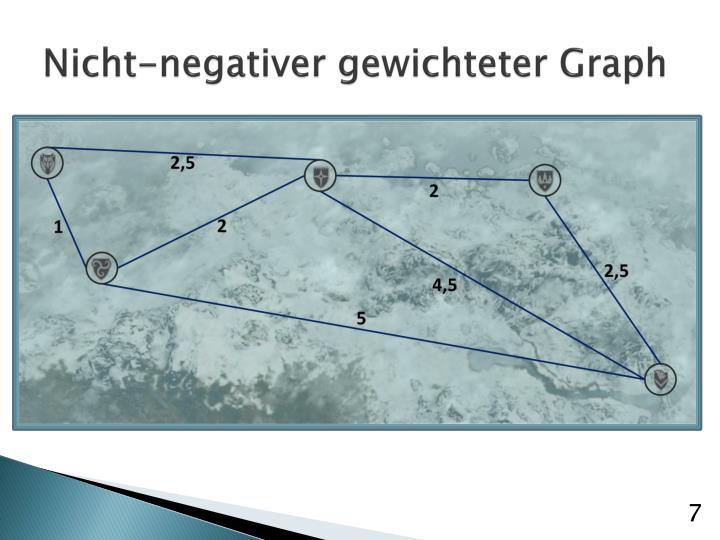 Nicht-negativer gewichteter Graph