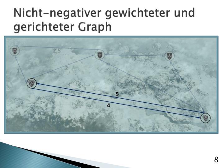 Nicht-negativer gewichteter und gerichteter Graph