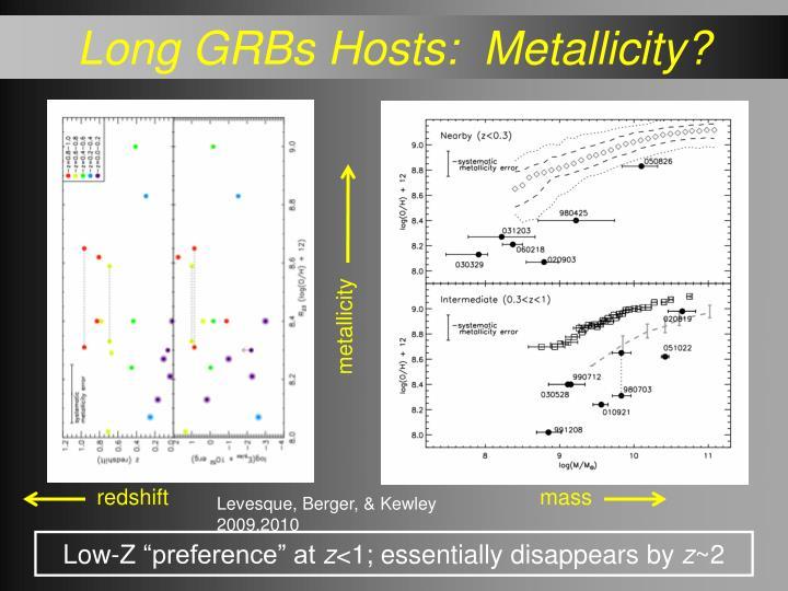 Long GRBs Hosts:  Metallicity?