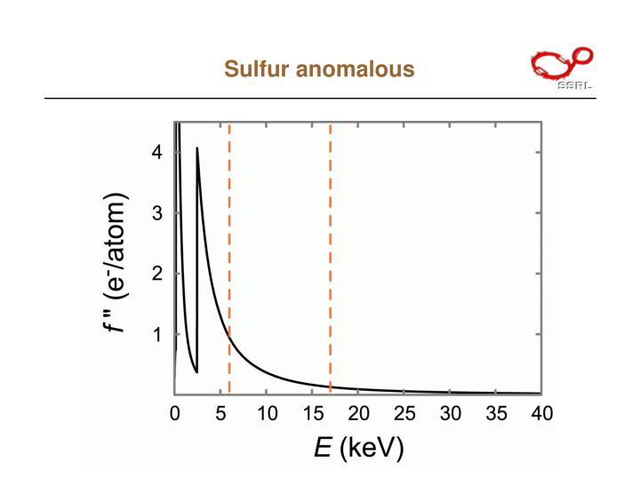 Sulfur anomalous